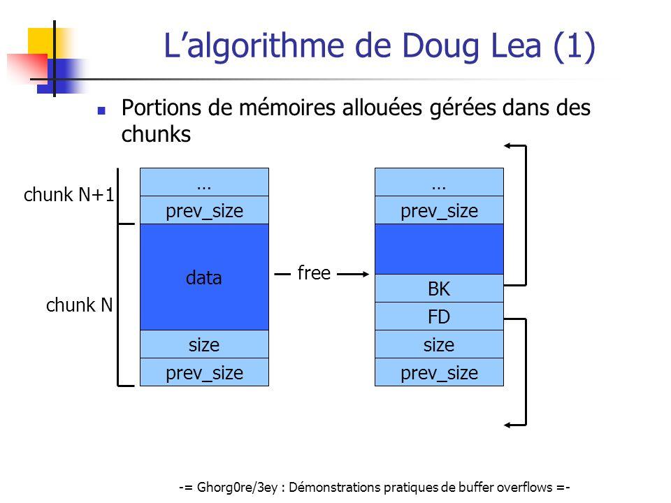 -= Ghorg0re/3ey : Démonstrations pratiques de buffer overflows =- Lalgorithme de Doug Lea (1) Portions de mémoires allouées gérées dans des chunks pre