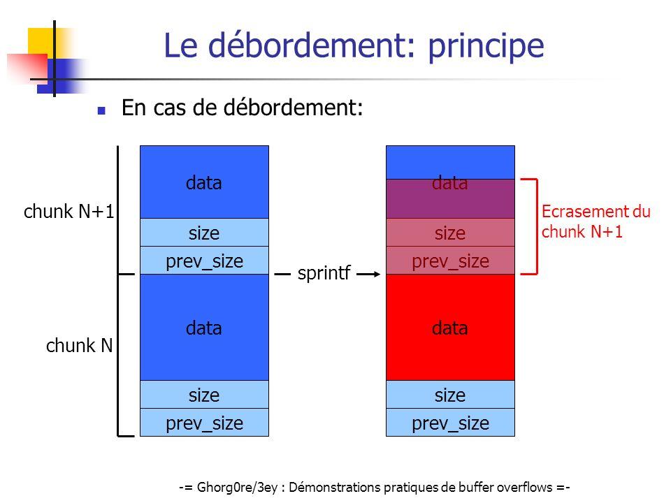 -= Ghorg0re/3ey : Démonstrations pratiques de buffer overflows =- Le débordement: principe En cas de débordement: prev_size size data prev_size size d
