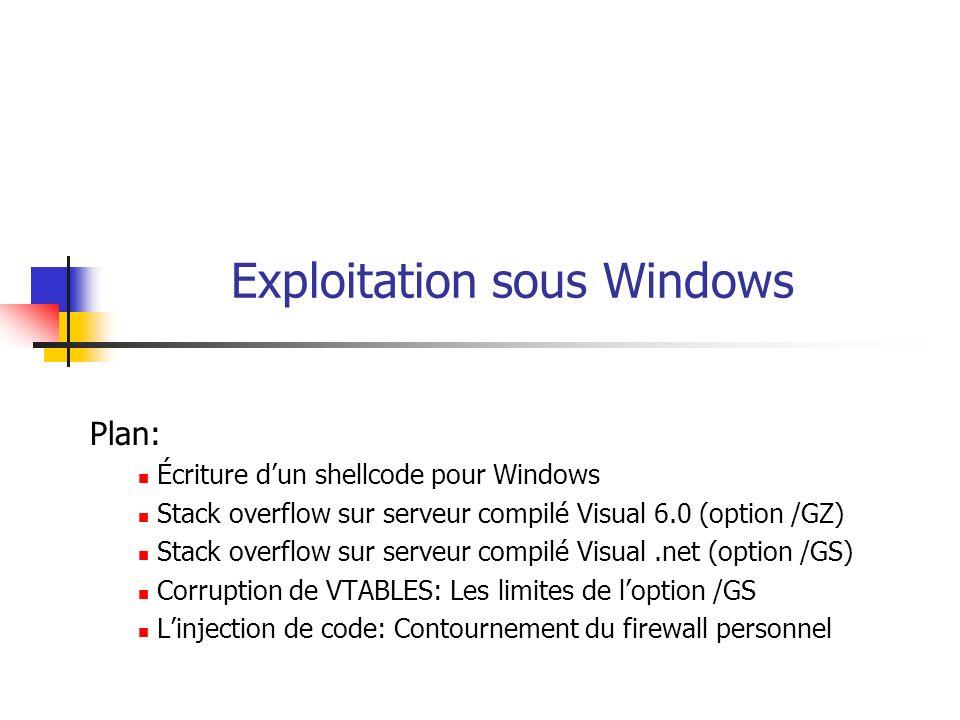 Exploitation sous Windows Plan: Écriture dun shellcode pour Windows Stack overflow sur serveur compilé Visual 6.0 (option /GZ) Stack overflow sur serv