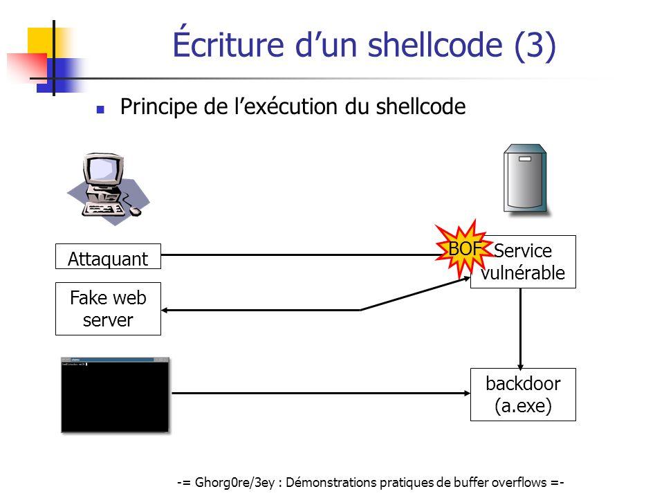 -= Ghorg0re/3ey : Démonstrations pratiques de buffer overflows =- Écriture dun shellcode (3) Principe de lexécution du shellcode Attaquant Service vul