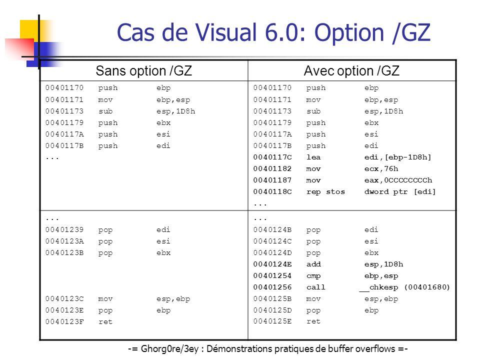 -= Ghorg0re/3ey : Démonstrations pratiques de buffer overflows =- Cas de Visual 6.0: Option /GZ Sans option /GZAvec option /GZ 00401170 push ebp 00401