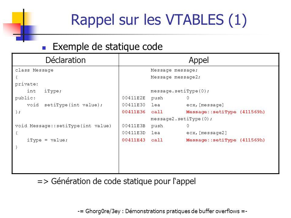 -= Ghorg0re/3ey : Démonstrations pratiques de buffer overflows =- Rappel sur les VTABLES (1) Exemple de statique code => Génération de code statique p