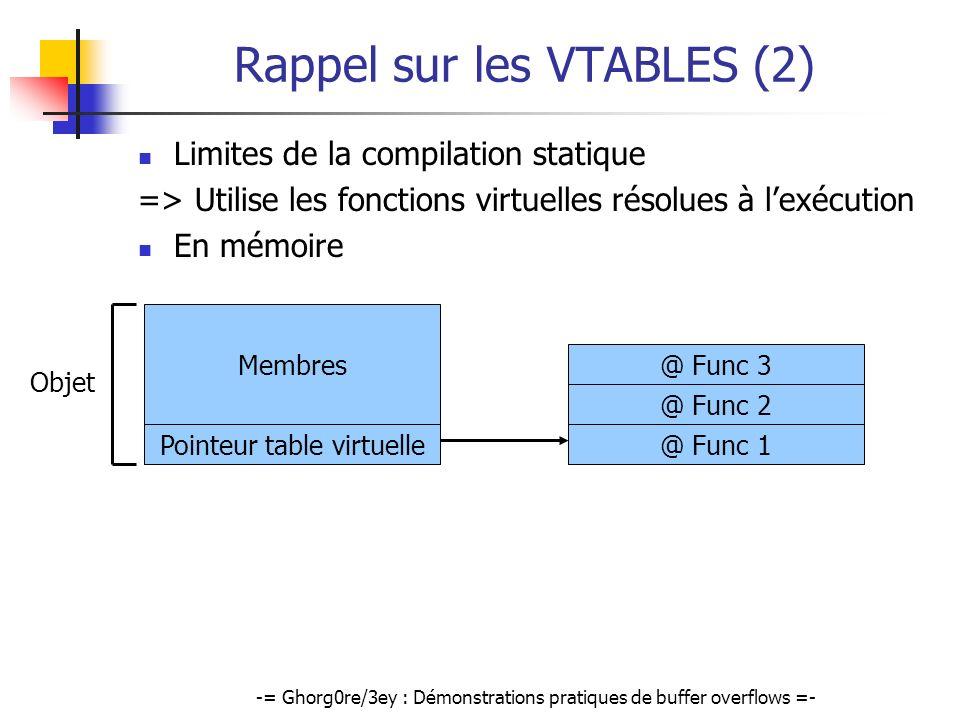 -= Ghorg0re/3ey : Démonstrations pratiques de buffer overflows =- Rappel sur les VTABLES (2) Limites de la compilation statique => Utilise les fonctio