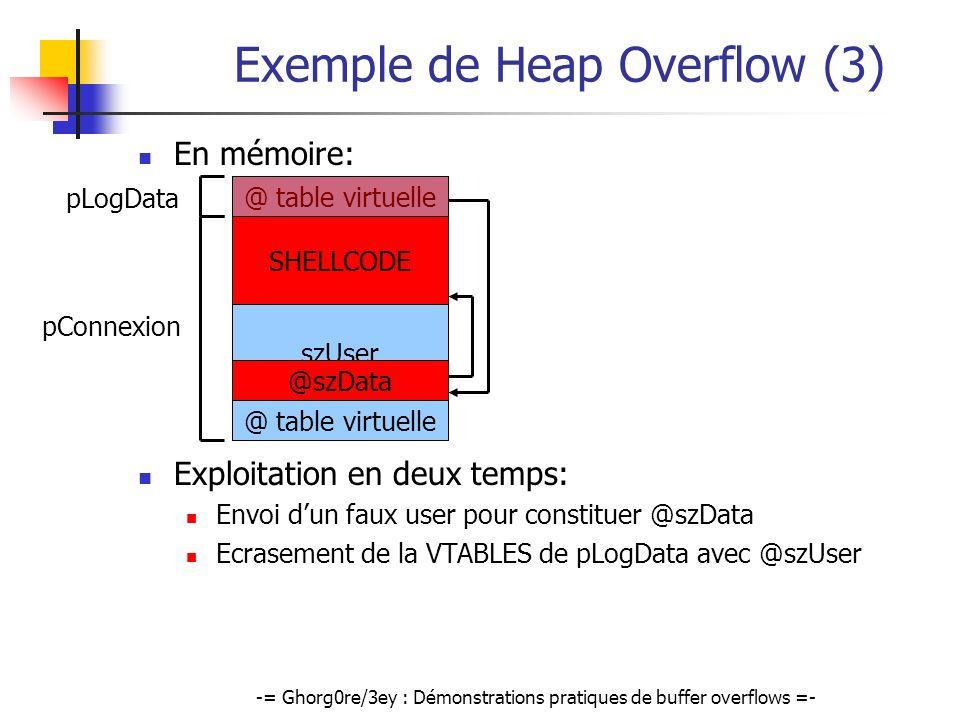 -= Ghorg0re/3ey : Démonstrations pratiques de buffer overflows =- Exemple de Heap Overflow (3) En mémoire: @ table virtuelle szUser @ table virtuelle