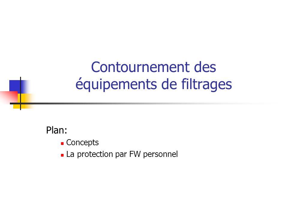 Contournement des équipements de filtrages Plan: Concepts La protection par FW personnel