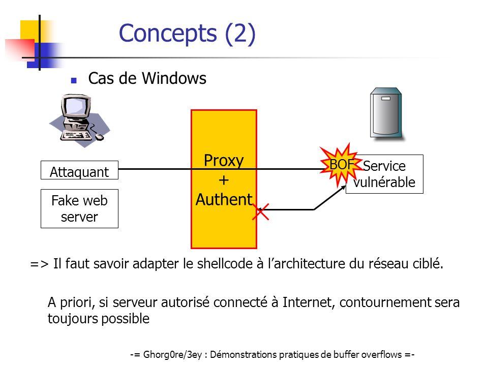 -= Ghorg0re/3ey : Démonstrations pratiques de buffer overflows =- Concepts (2) Cas de Windows Attaquant Service vulnérable Fake web server Proxy + Aut