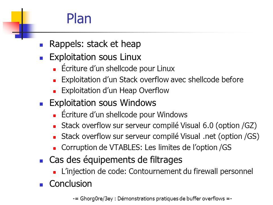 -= Ghorg0re/3ey : Démonstrations pratiques de buffer overflows =- Plan Rappels: stack et heap Exploitation sous Linux Écriture dun shellcode pour Linu