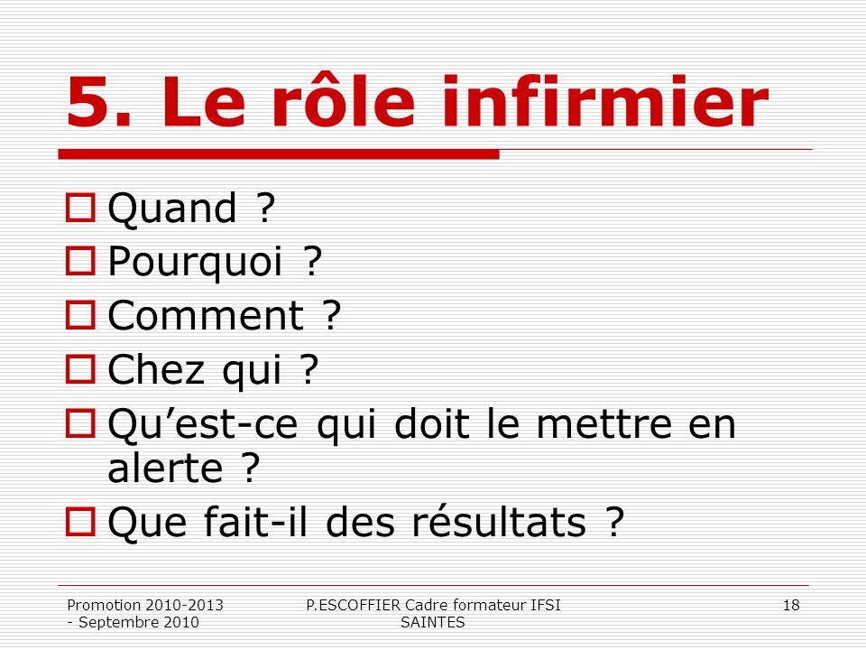 Promotion 2010-2013 - Septembre 2010 P.ESCOFFIER Cadre formateur IFSI SAINTES 18 5. Le rôle infirmier Quand ? Pourquoi ? Comment ? Chez qui ? Quest-ce