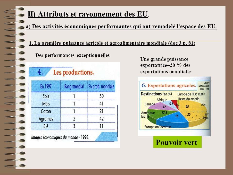 II) Attributs et rayonnement des EU. 1. La première puissance agricole et agroalimentaire mondiale (doc 3 p. 81) Des performances exceptionnelles Une