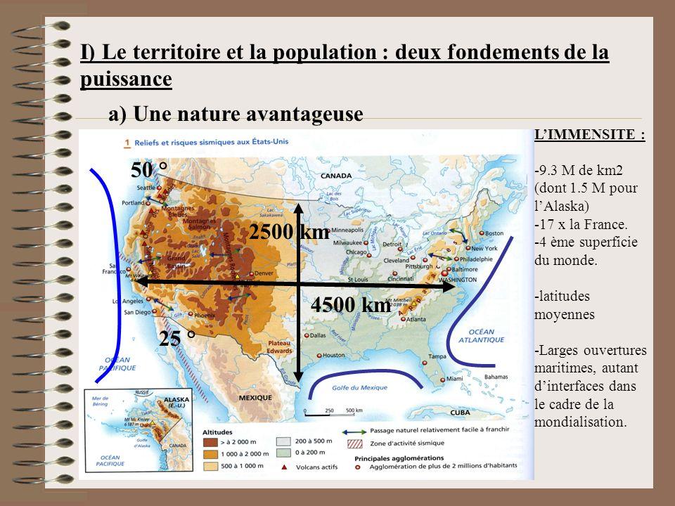 I) Le territoire et la population : deux fondements de la puissance a) Une nature avantageuse LIMMENSITE : -9.3 M de km2 (dont 1.5 M pour lAlaska) -17