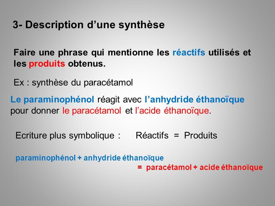 3- Description dune synthèse Faire une phrase qui mentionne les réactifs utilisés et les produits obtenus. Ex : synthèse du paracétamol Le paraminophé