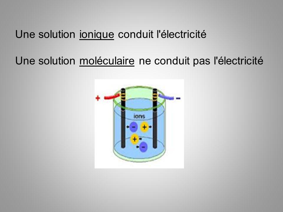 Une solution ionique conduit l'électricité Une solution moléculaire ne conduit pas l'électricité