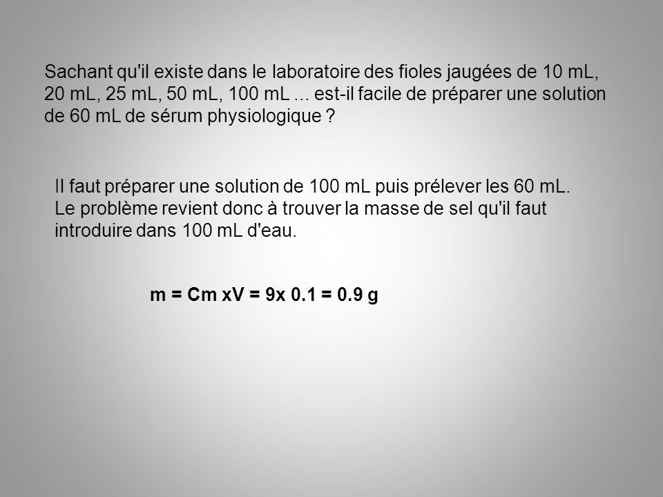Sachant qu'il existe dans le laboratoire des fioles jaugées de 10 mL, 20 mL, 25 mL, 50 mL, 100 mL... est-il facile de préparer une solution de 60 mL d