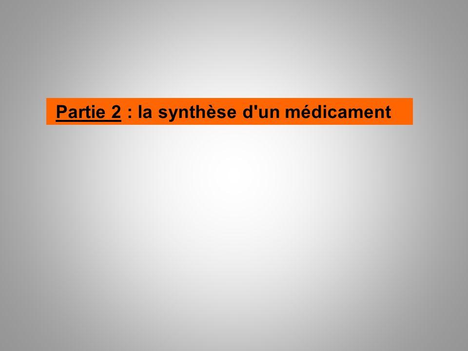 Partie 2 : la synthèse d'un médicament