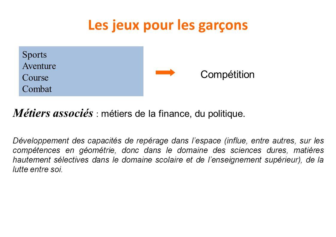 Les jeux pour les garçons Sports Aventure Course Combat Compétition Métiers associés : métiers de la finance, du politique. Développement des capacité
