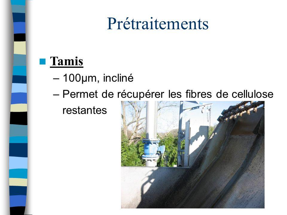 Tamis – 100µm, incliné – Permet de récupérer les fibres de cellulose restantes