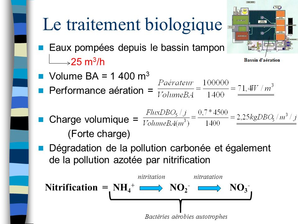 Le traitement biologique Eaux pompées depuis le bassin tampon 25 m 3 /h Volume BA = 1 400 m 3 Performance aération = Charge volumique = (Forte charge)