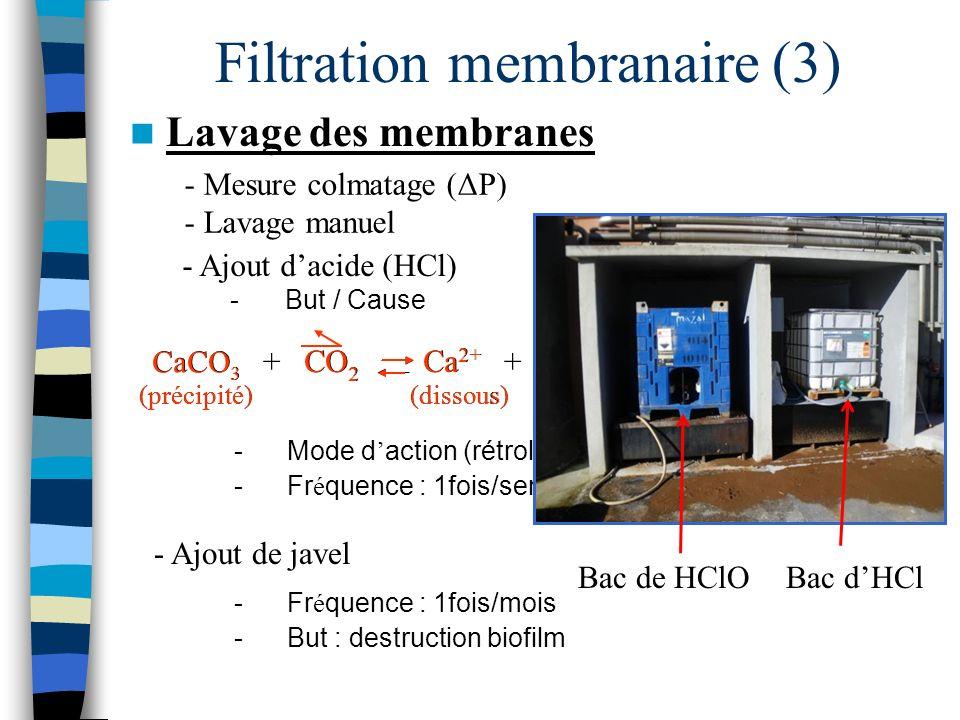 Lavage des membranes Filtration membranaire (3) - Mode d action (rétrolavage) - Fr é quence : 1fois/semaine - Ajout de javel - Fr é quence : 1fois/moi