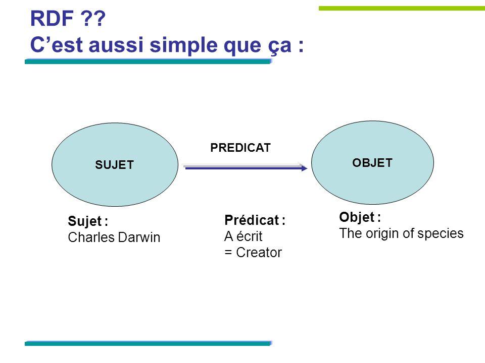RDF ?? Cest aussi simple que ça : SUJET OBJET PREDICAT Sujet : Charles Darwin Objet : The origin of species Prédicat : A écrit = Creator