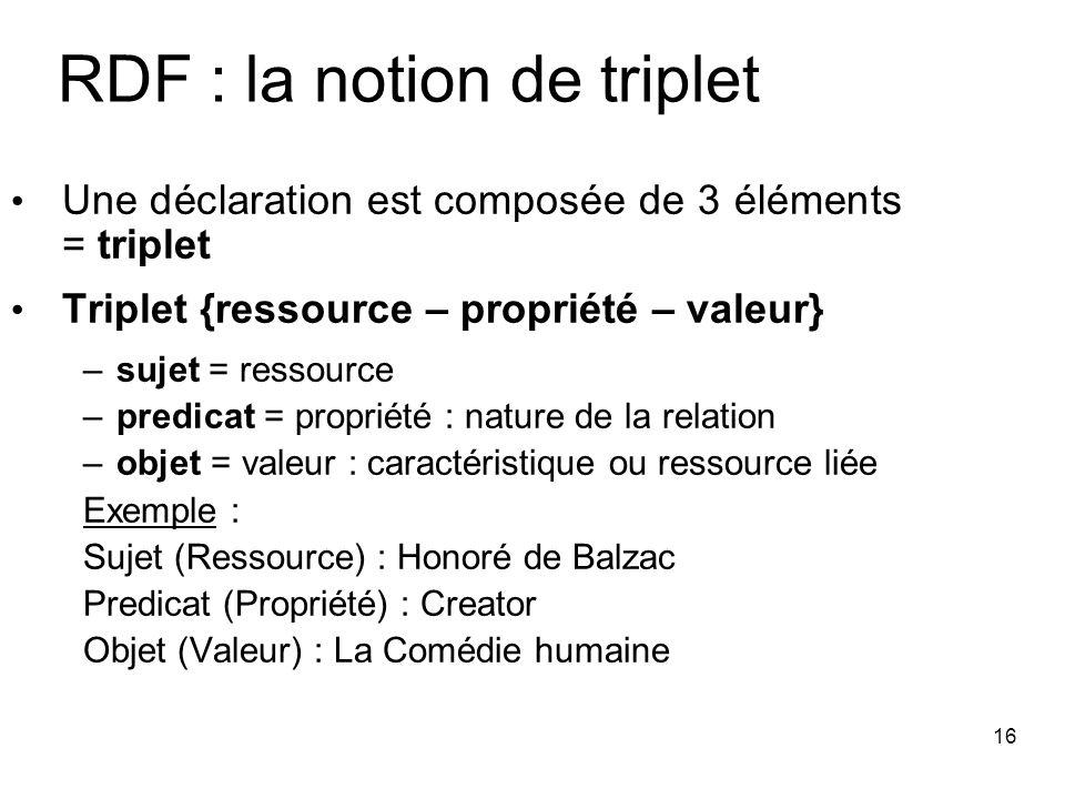 16 RDF : la notion de triplet Une déclaration est composée de 3 éléments = triplet Triplet {ressource – propriété – valeur} –sujet = ressource –predic
