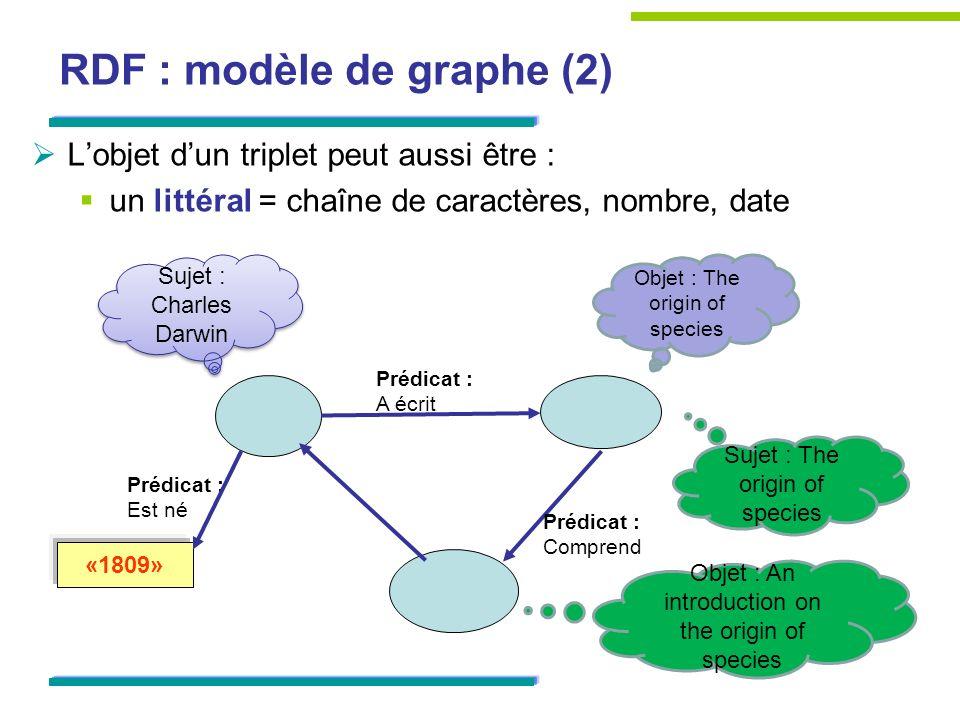 RDF : modèle de graphe (2) Lobjet dun triplet peut aussi être : un littéral = chaîne de caractères, nombre, date Prédicat : A écrit Prédicat : Compren
