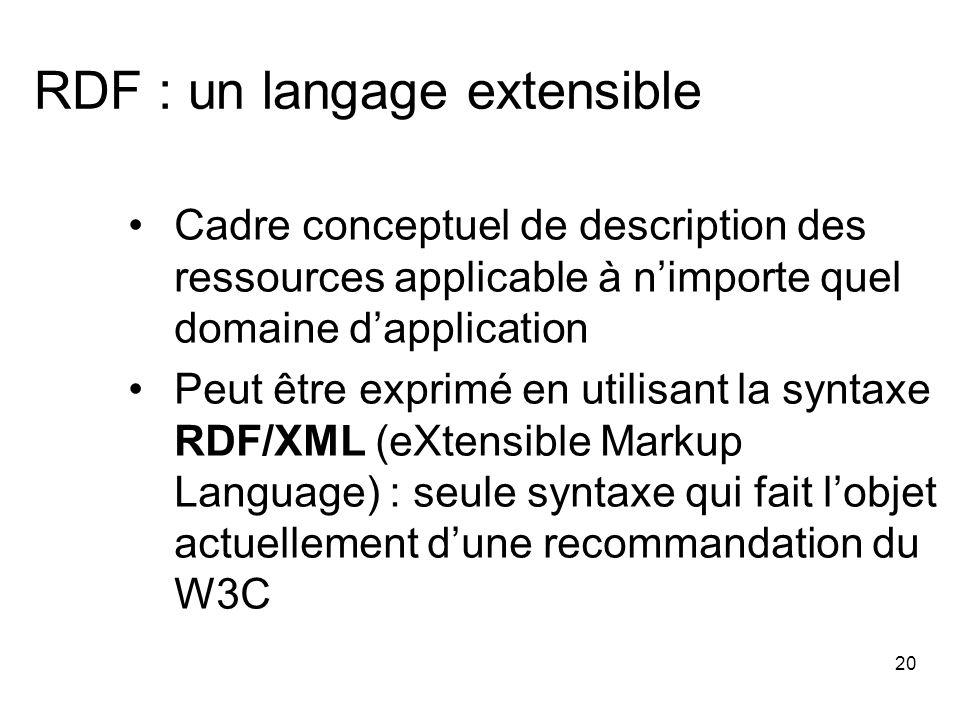 20 RDF : un langage extensible Cadre conceptuel de description des ressources applicable à nimporte quel domaine dapplication Peut être exprimé en uti