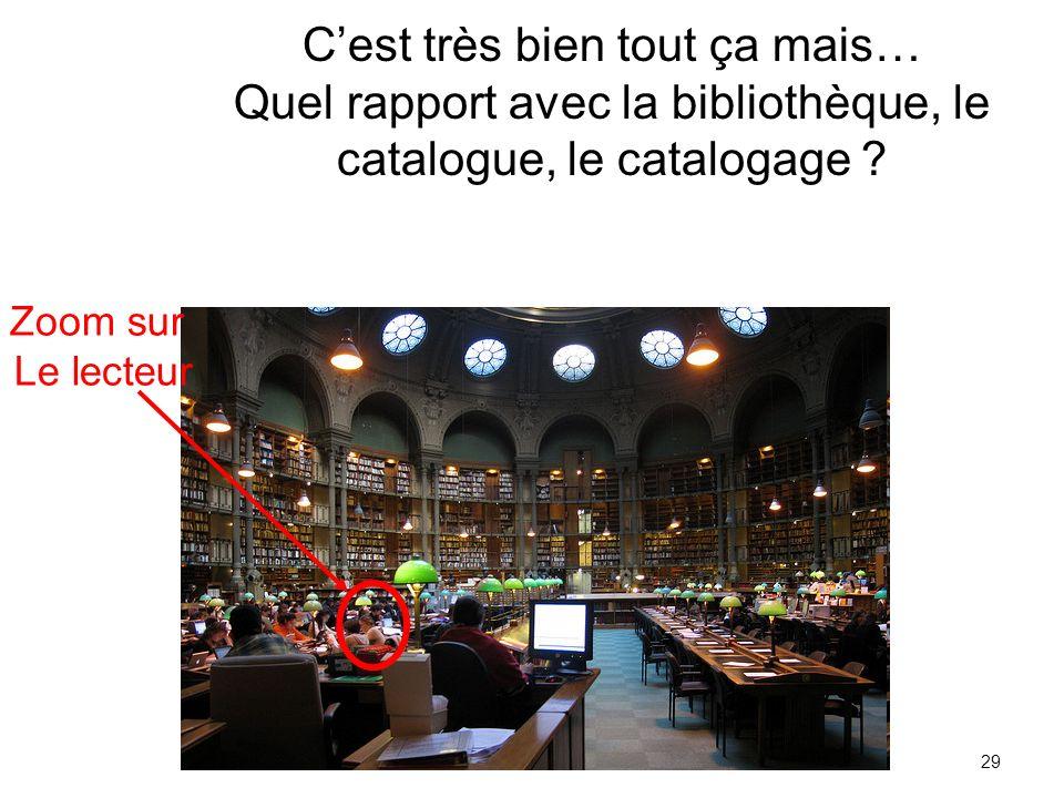 Cest très bien tout ça mais… Quel rapport avec la bibliothèque, le catalogue, le catalogage ? 29 Zoom sur Le lecteur