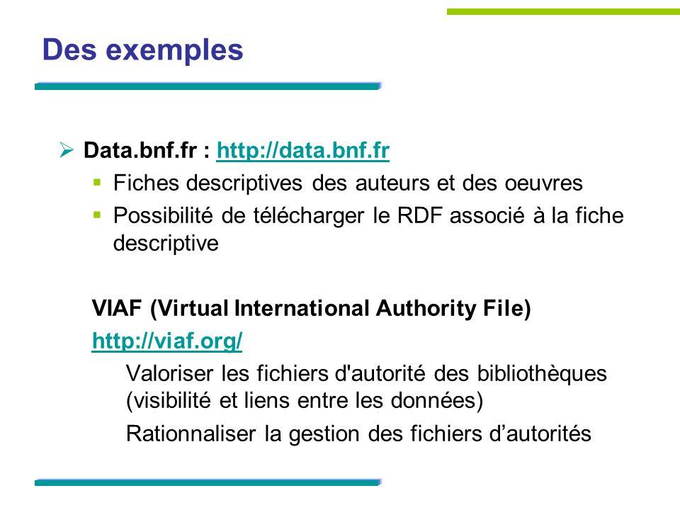 Des exemples Data.bnf.fr : http://data.bnf.frhttp://data.bnf.fr Fiches descriptives des auteurs et des oeuvres Possibilité de télécharger le RDF assoc