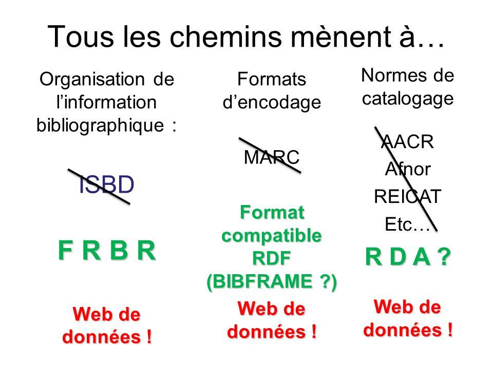 Tous les chemins mènent à… Organisation de linformation bibliographique : ISBD F R B R Web de données ! Formats dencodage MARC Format compatible RDF (