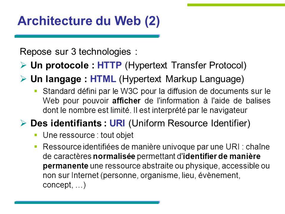 Les URI 2 déclinaisons : URN (Uniform Resource Name) URI didentification dune ressource par son nom unique dans un espace de noms Utilisé pour identifier une ressource sans soccuper de son emplacement ou de la manière de la référencer Exemple : urn:isbn:978-2-10-057294-6 = URI de référence à une publication URL (Uniform Resource Locator) URI spécifiant l adresse physique de localisation d une ressource sur Internet et la méthode permettant d y accéder = URI donnant accès à la ressource