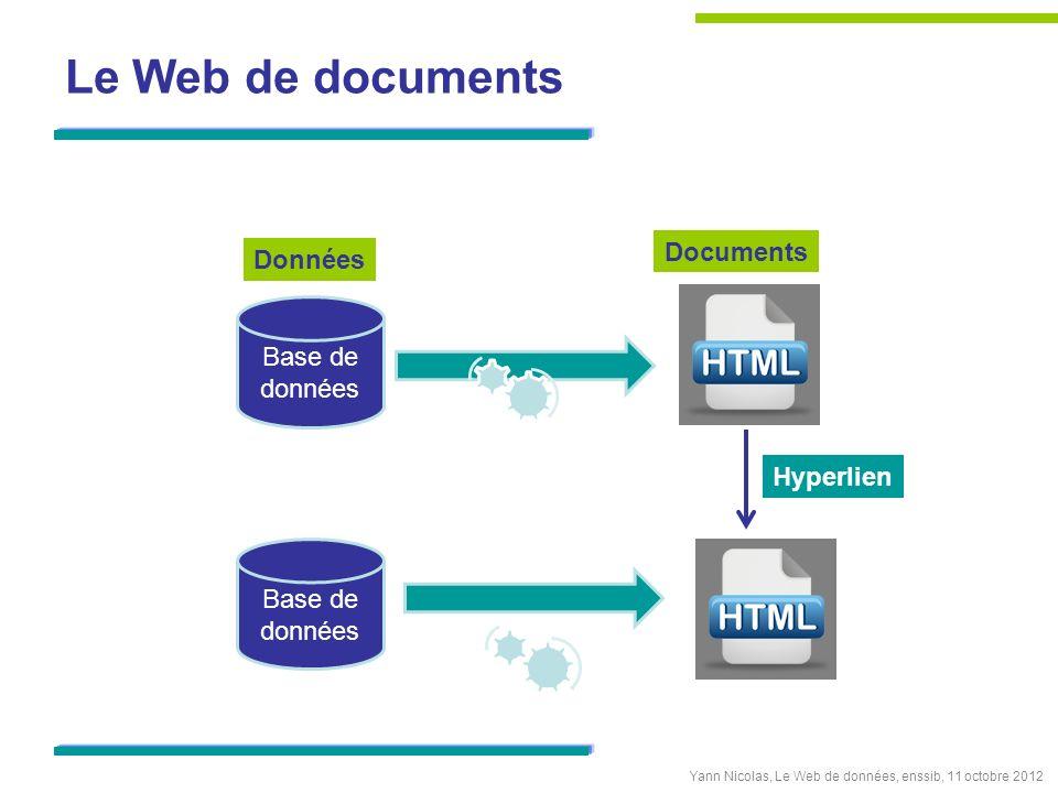 Limites du Web de documents HTML : langage textuel déchange de documents semi- structurés Les données sont cachées sous les pages HTML (« web profond ») Seules les pages HTML sont liées entre elles Les pages HTML sont faites pour les humains Ce que veulent les machines : des données structurées = utilisable directement par un ordinateur pour effectuer un calcul car elles se complètent les unes les autres car les liens permettent de naviguer et de découvrir avec des liens qualifiés, signifiants au-delà du « voir aussi » des hyperliens