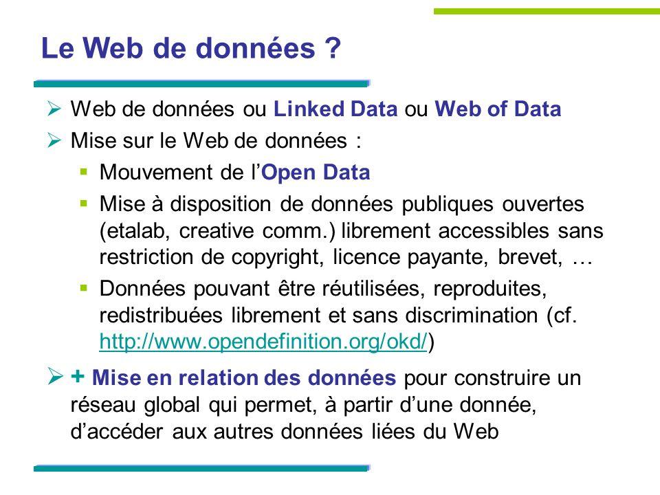 Le Web de données .