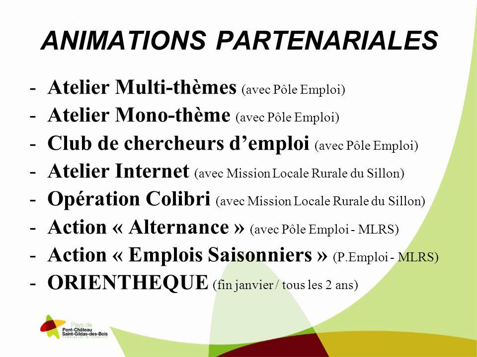 ANIMATIONS PARTENARIALES -Atelier Multi-thèmes (avec Pôle Emploi) -Atelier Mono-thème (avec Pôle Emploi) -Club de chercheurs demploi (avec Pôle Emploi