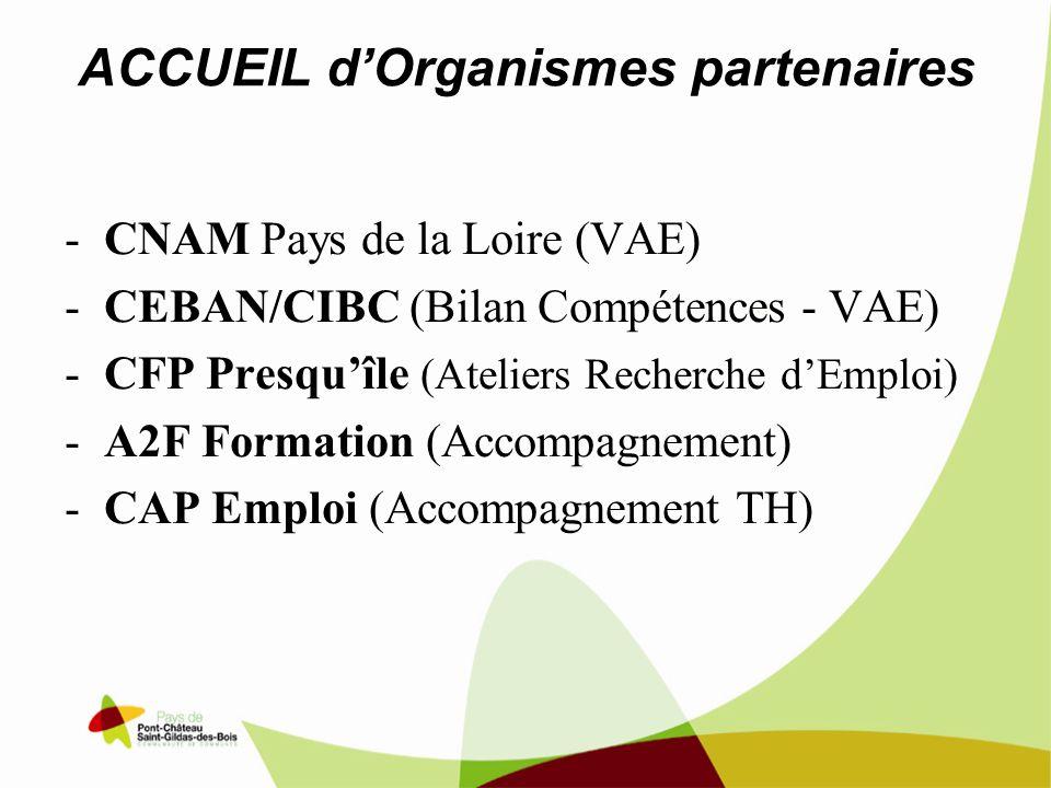 ACCUEIL dOrganismes partenaires -CNAM Pays de la Loire (VAE) -CEBAN/CIBC (Bilan Compétences - VAE) -CFP Presquîle (Ateliers Recherche dEmploi) -A2F Fo