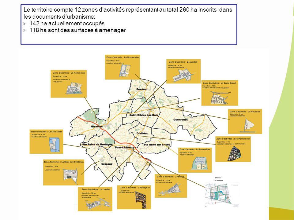 Le territoire compte 12 zones dactivités représentant au total 260 ha inscrits dans les documents durbanisme: 142 ha actuellement occupés 118 ha sont