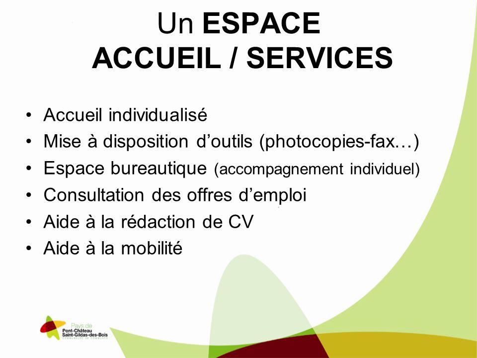 Un ESPACE ACCUEIL / SERVICES Accueil individualisé Mise à disposition doutils (photocopies-fax…) Espace bureautique (accompagnement individuel) Consul