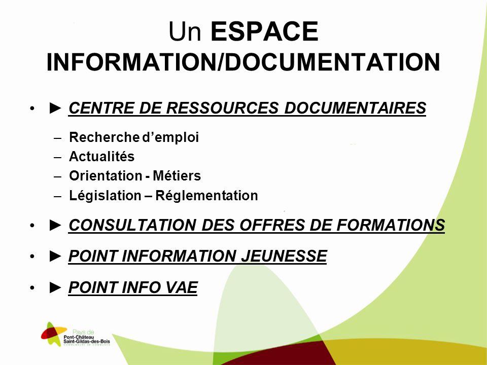 Un ESPACE INFORMATION/DOCUMENTATION CENTRE DE RESSOURCES DOCUMENTAIRES –Recherche demploi –Actualités –Orientation - Métiers –Législation – Réglementa