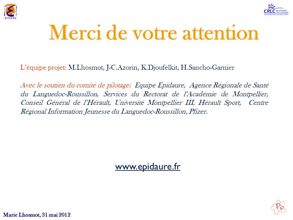 Merci de votre attention Léquipe projet: M.Lhosmot, J-C.Azorin, K.Djoufelkit, H.Sancho-Garnier Avec le soutien du comité de pilotage: Equipe Epidaure,