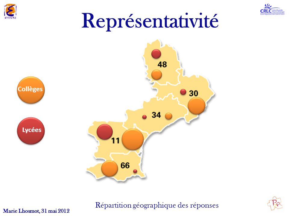 Représentativité Répartition géographique des réponses Collèges Lycées Marie Lhosmot, 31 mai 2012
