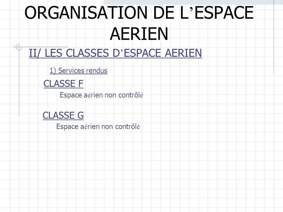 ORGANISATION DE L ESPACE AERIEN II/ LES CLASSES D ESPACE AERIEN 1) Services rendus CLASSE F Espace a é rien non contrôl é CLASSE G Espace a é rien non