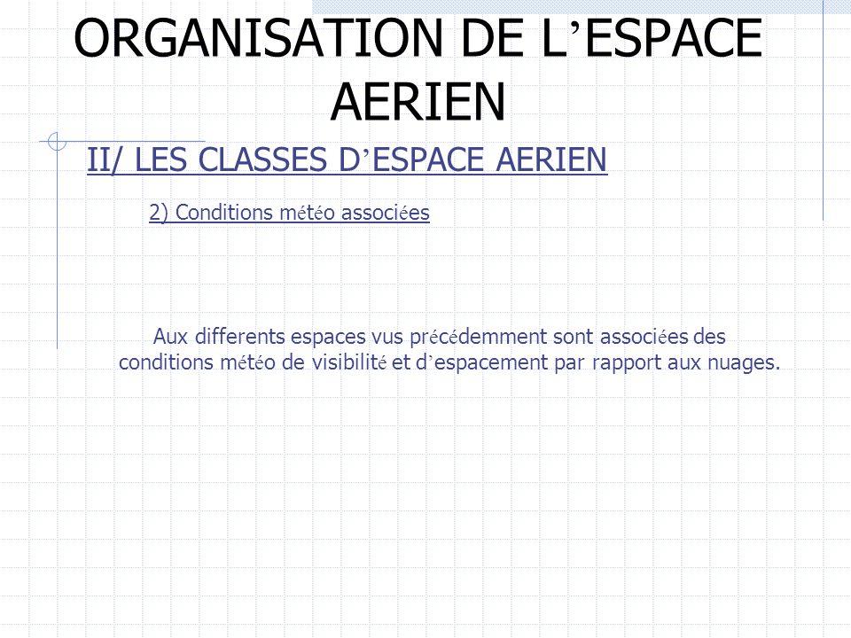 ORGANISATION DE L ESPACE AERIEN II/ LES CLASSES D ESPACE AERIEN 2) Conditions m é t é o associ é es Aux differents espaces vus pr é c é demment sont a
