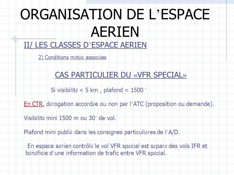 ORGANISATION DE L ESPACE AERIEN II/ LES CLASSES D ESPACE AERIEN 2) Conditions m é t é o associ é es CAS PARTICULIER DU « VFR SPECIAL » Si visibilit é