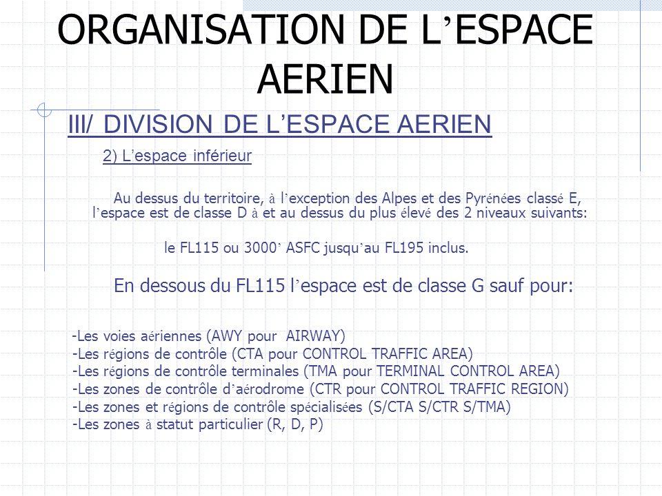 ORGANISATION DE L ESPACE AERIEN III/ DIVISION DE LESPACE AERIEN 2) Lespace inférieur Au dessus du territoire, à l exception des Alpes et des Pyr é n é