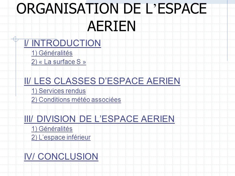ORGANISATION DE L ESPACE AERIEN I/ INTRODUCTION 1) Généralités Historiquement, la création de divers espaces aériens coïncide avec le développement de laviation civile et laugmentation du nombres davions évoluant dans le ciel.