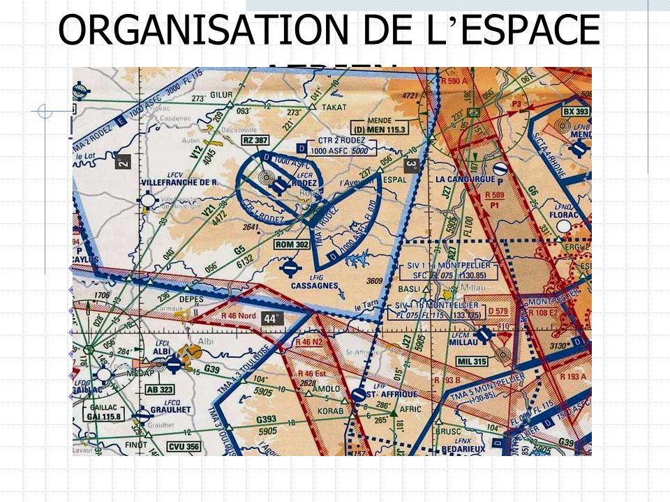 ORGANISATION DE L ESPACE AERIEN III/ DIVISION DE LESPACE AERIEN 2) Lespace inférieur LES VOIES AERIENNES AWY Ce sont des couloirs emprunt é s par les