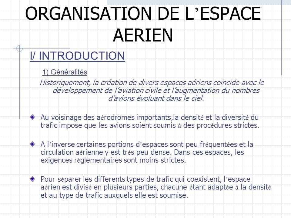 ORGANISATION DE L ESPACE AERIEN I/ INTRODUCTION 1) Généralités Historiquement, la création de divers espaces aériens coïncide avec le développement de