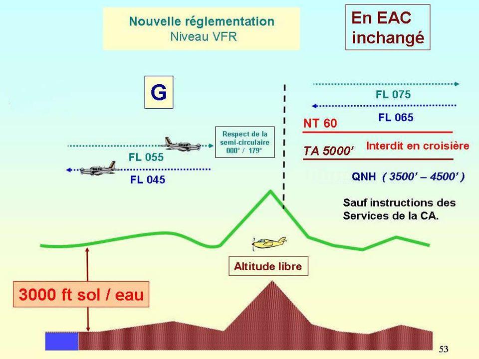 ORGANISATION DE L ESPACE AERIEN IV/ CONCLUSION Il est important de bien connaître lespace aérien au sein duquel on peut être amené à évoluer afin de respecter les règles propres à cet espace !!!!!!