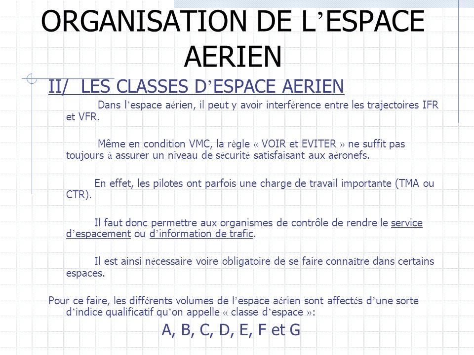 ORGANISATION DE L ESPACE AERIEN II/ LES CLASSES D ESPACE AERIEN 1) Services rendus CLASSE A Contrôle: Espacement IFR/IFR Contact radio obligatoire et soumis à clairance CLASSE B Contrôle: Espacement IFR/IFR IFR/VFR VFR/IFR VFR/VFR Contact radio obligatoire et soumis à clairance CLASSE C Contrôle: -Espacement IFR/IFR IFR/VFR VFR/IFR -Info de trafic VFR/VFR Contact radio obligatoire et soumis à clairance