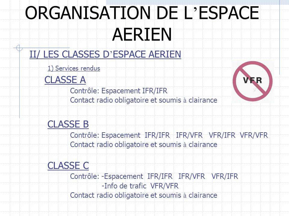 ORGANISATION DE L ESPACE AERIEN II/ LES CLASSES D ESPACE AERIEN 1) Services rendus CLASSE D Contrôle:-Espacement IFR/IFR -Info de trafic IFR/VFR VFR/IFR VFR/VFR Contact radio obligatoire et soumis à clairance CLASSE E Contrôle: -Espacement IFR/IFR Contact radio obligatoire et soumis à clairance pour les IFR Contact radio et clairance NON obligatoire pour les VFR