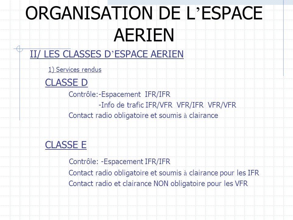 ORGANISATION DE L ESPACE AERIEN II/ LES CLASSES D ESPACE AERIEN 1) Services rendus CLASSE D Contrôle:-Espacement IFR/IFR -Info de trafic IFR/VFR VFR/I